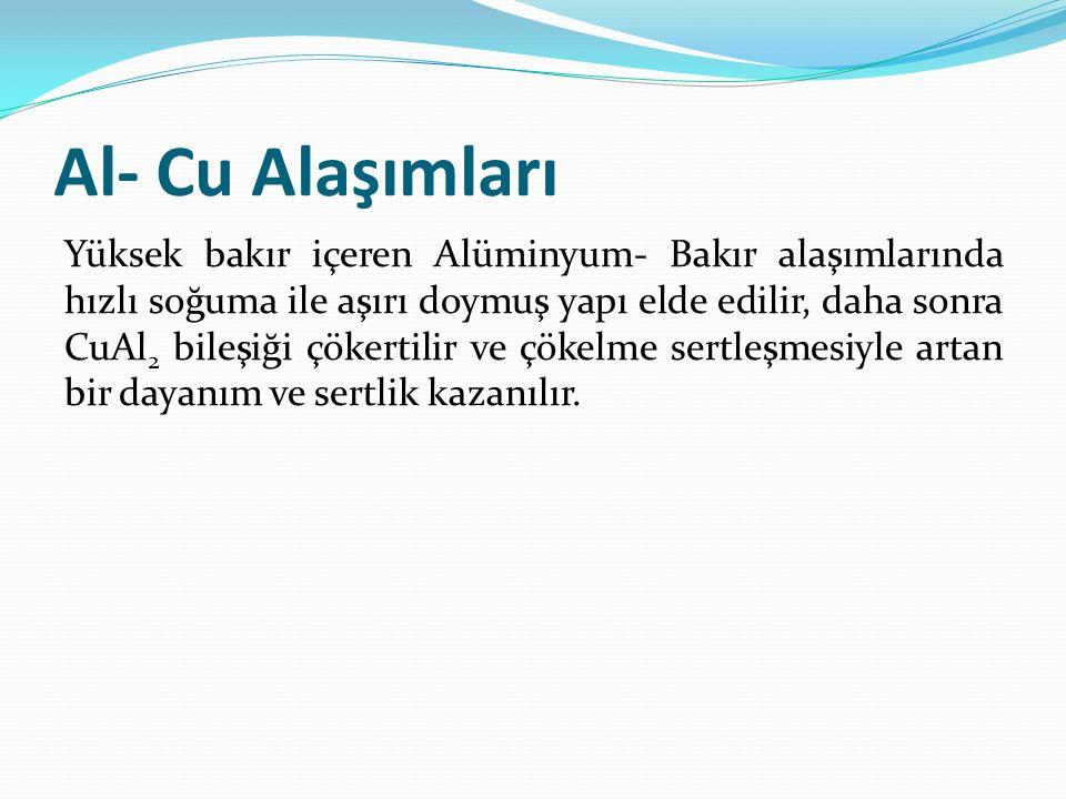 Al- Cu Alaşımları Yüksek bakır içeren Alüminyum- Bakır alaşımlarında hızlı soğuma ile aşırı doymuş yapı elde edilir, daha sonra CuAl 2 bileşiği çökert