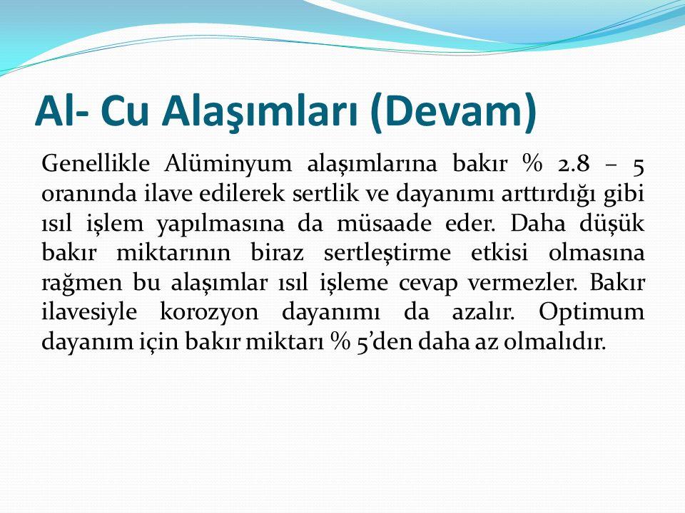 Al- Cu Alaşımları (Devam) Genellikle Alüminyum alaşımlarına bakır % 2.8 – 5 oranında ilave edilerek sertlik ve dayanımı arttırdığı gibi ısıl işlem yap