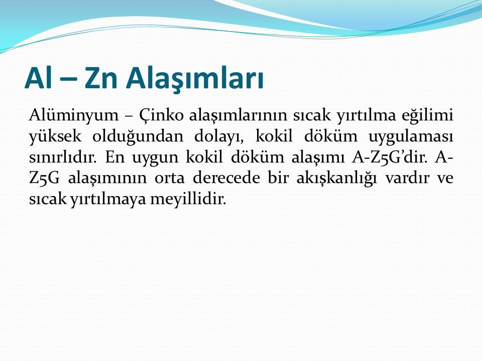 Al – Zn Alaşımları Alüminyum – Çinko alaşımlarının sıcak yırtılma eğilimi yüksek olduğundan dolayı, kokil döküm uygulaması sınırlıdır. En uygun kokil