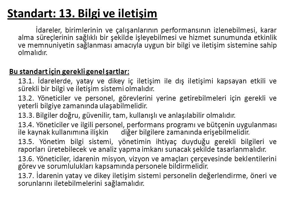 Standart: 13.