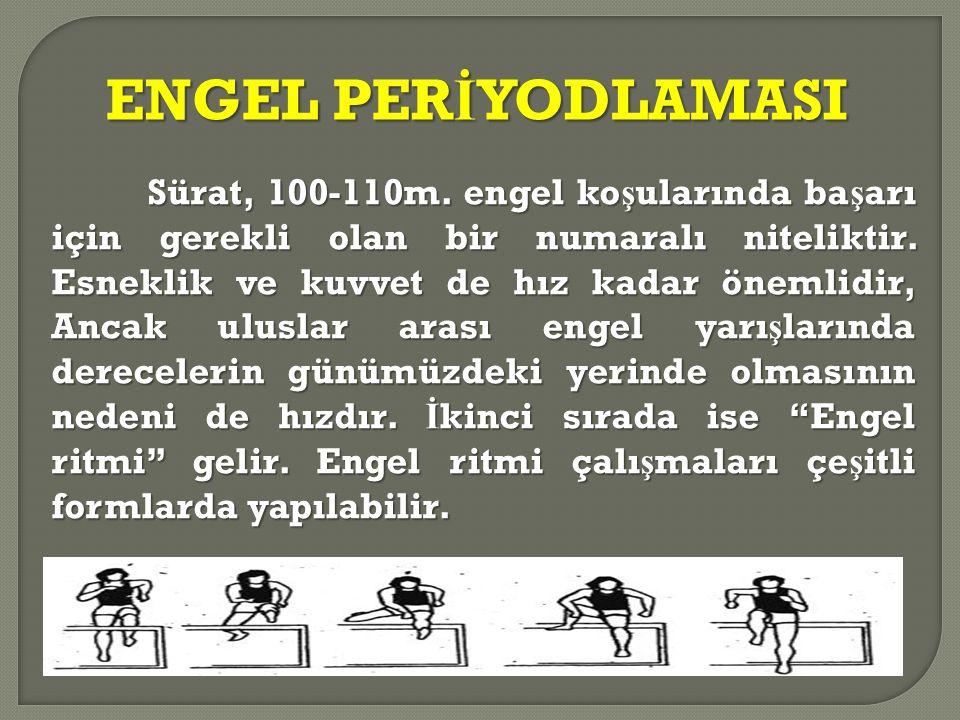 ENGEL PER İ YODLAMASI Sürat, 100-110m.