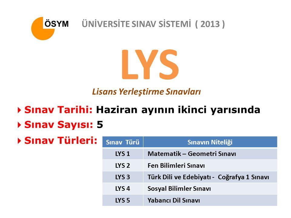 LYS Lisans Yerleştirme Sınavları ÜNİVERSİTE SINAV SİSTEMİ ( 2013 )  Sınav Tarihi: Haziran ayının ikinci yarısında  Sınav Sayısı: 5  Sınav Türleri: Sınav TürüSınavın Niteliği LYS 1 Matematik – Geometri Sınavı LYS 2 Fen Bilimleri Sınavı LYS 3 Türk Dili ve Edebiyatı - Coğrafya 1 Sınavı LYS 4 Sosyal Bilimler Sınavı LYS 5 Yabancı Dil Sınavı