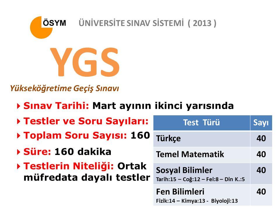 LYS Lisans Yerleştirme Sınavları ÜNİVERSİTE SINAV SİSTEMİ ( 2013 ) LYS 1LYS 2LYS 3LYS 4LYS 5 Fen Bilimleri Sınavı Test TürüSoru SayısıSüre Fizik3045 dk.