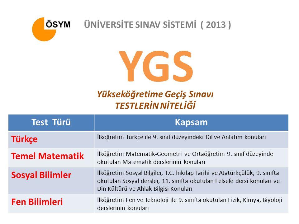 ÜNİVERSİTE SINAV SİSTEMİ ( 2013 ) Test TürüKapsam Türkçe İlköğretim Türkçe ile 9.