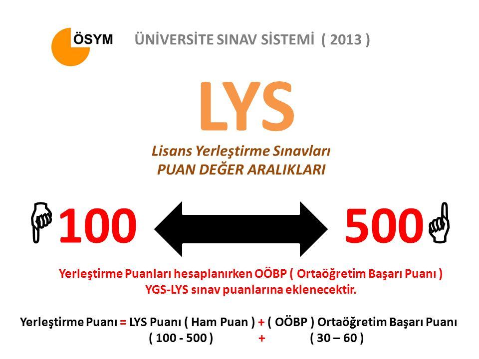 LYS Lisans Yerleştirme Sınavları ÜNİVERSİTE SINAV SİSTEMİ ( 2013 ) PUAN DEĞER ARALIKLARI  100500  Yerleştirme Puanı = LYS Puanı ( Ham Puan ) + ( OÖBP ) Ortaöğretim Başarı Puanı ( 100 - 500 ) + ( 30 – 60 ) Yerleştirme Puanları hesaplanırken OÖBP ( Ortaöğretim Başarı Puanı ) YGS-LYS sınav puanlarına eklenecektir.