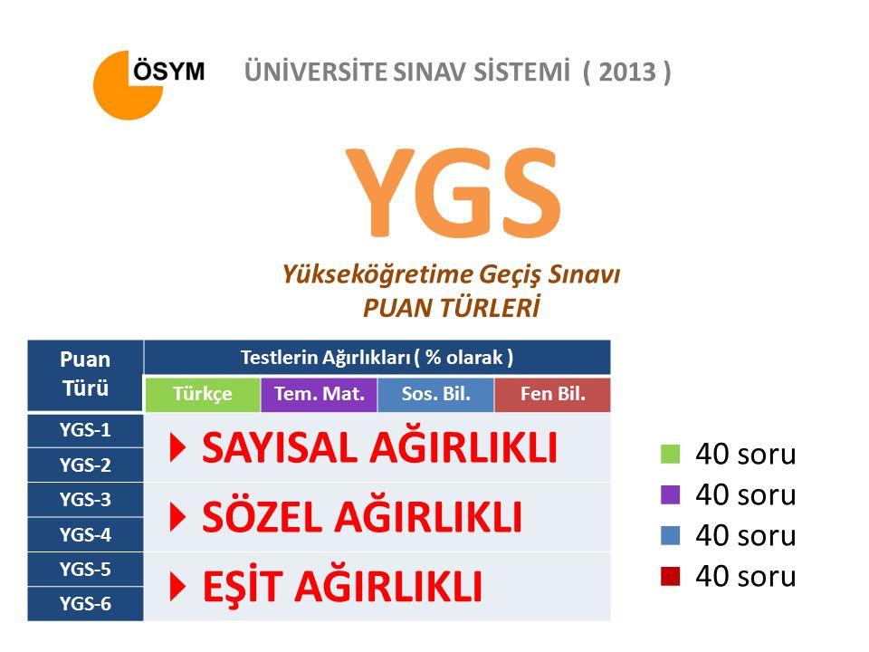 LYS Lisans Yerleştirme Sınavları ÜNİVERSİTE SINAV SİSTEMİ ( 2013 ) LYS 1LYS 2LYS 3LYS 4LYS 5 Sosyal Bilimler Sınavı Test TürüSoru SayısıSüre Tarih4465 dk.