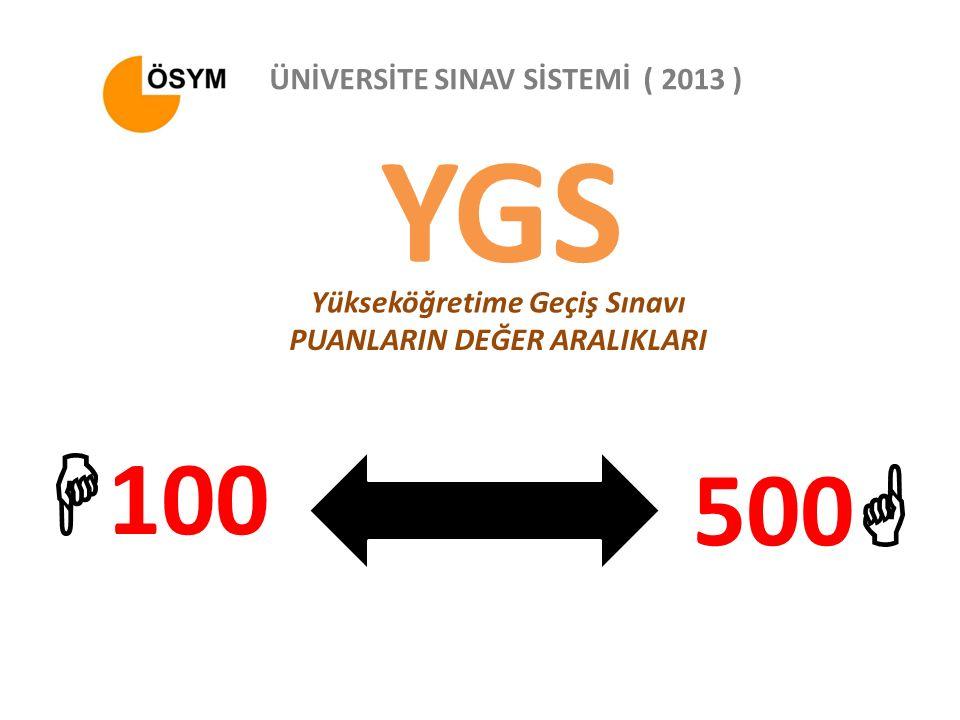 YGS Yükseköğretime Geçiş Sınavı ÜNİVERSİTE SINAV SİSTEMİ ( 2013 ) TABAN PUANLARI VE SAĞLAYACAĞI HAKLAR Taban Puan 1 ( 140 ) Önlisans programları ve Açıköğretim programlarını tercih etme hakkı Taban Puan 2 ( 180 ) İkinci aşama (LYS) sınavlarına katılma hakkı Taban Puan 3 ( Değişken ) YGS puanlarıyla öğrenci alan lisans programlarını tercih etme hakkı