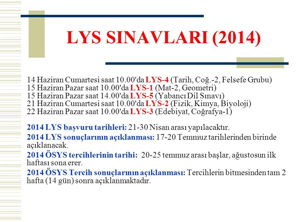 LYS SINAVLARI (2014) 14 Haziran Cumartesi saat 10.00 da LYS-4 (Tarih, Coğ.-2, Felsefe Grubu) 15 Haziran Pazar saat 10.00 da LYS-1 (Mat-2, Geometri) 15 Haziran Pazar saat 14.00 da LYS-5 (Yabancı Dil Sınavı) 21 Haziran Cumartesi saat 10.00 da LYS-2 (Fizik, Kimya, Biyoloji) 22 Haziran Pazar saat 10.00 da LYS-3 (Edebiyat, Coğrafya-1) 2014 LYS başvuru tarihleri: 21-30 Nisan arası yapılacaktır.