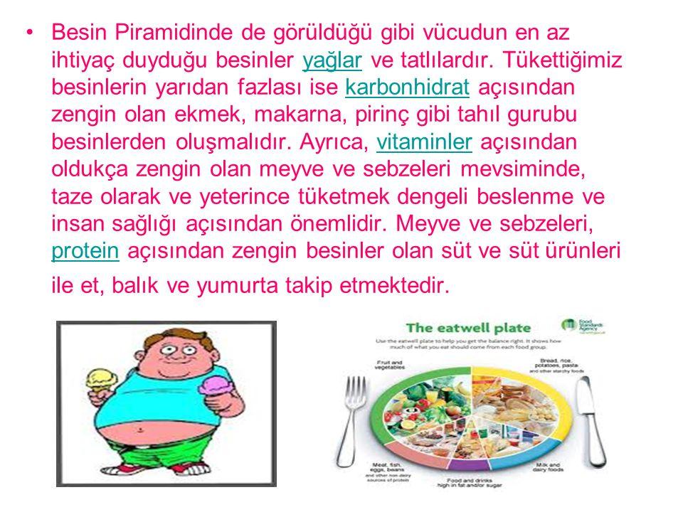Besin Piramidinde de görüldüğü gibi vücudun en az ihtiyaç duyduğu besinler yağlar ve tatlılardır. Tükettiğimiz besinlerin yarıdan fazlası ise karbonhi