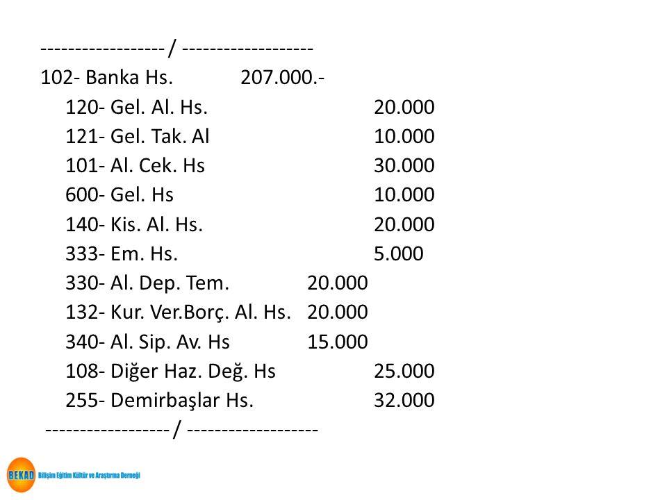 ------------------ / ------------------- 102- Banka Hs.207.000.- 120- Gel. Al. Hs.20.000 121- Gel. Tak. Al10.000 101- Al. Cek. Hs30.000 600- Gel. Hs10