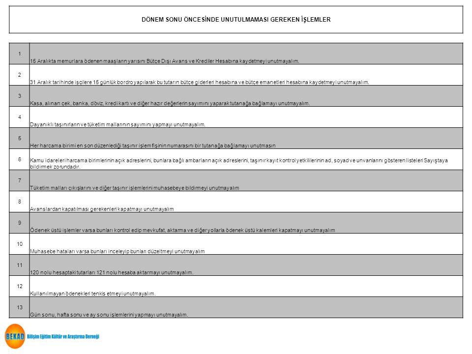 DÖNEM SONU ÖNCESİNDE UNUTULMAMASI GEREKEN İŞLEMLER 1 15 Aralıkta memurlara ödenen maaşların yarısını Bütçe Dışı Avans ve Krediler Hesabına kaydetmeyi