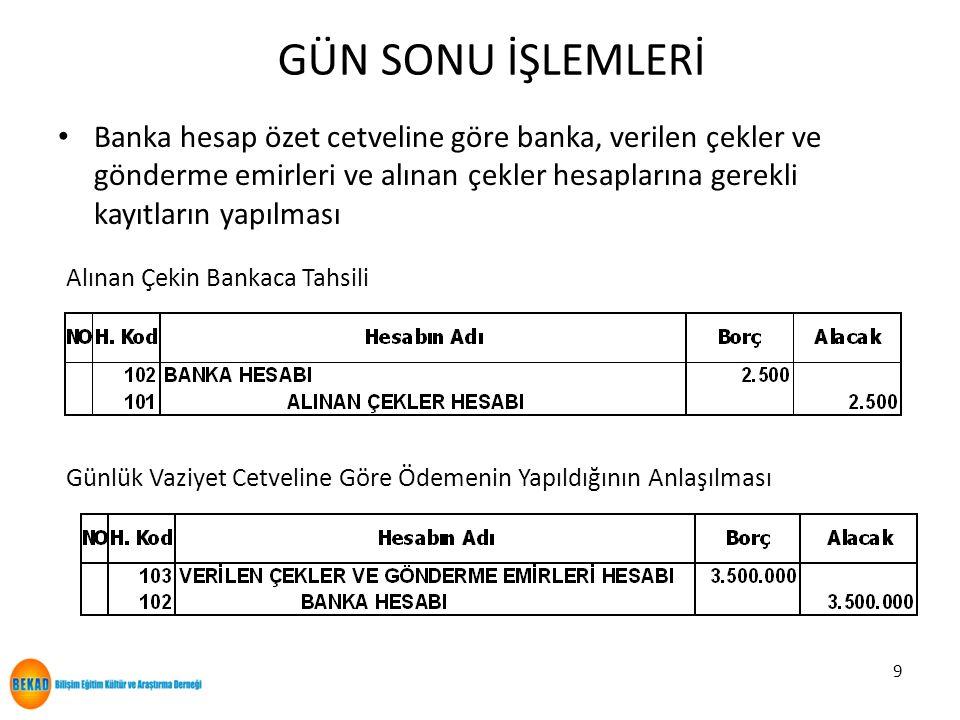 9 GÜN SONU İŞLEMLERİ Banka hesap özet cetveline göre banka, verilen çekler ve gönderme emirleri ve alınan çekler hesaplarına gerekli kayıtların yapılm