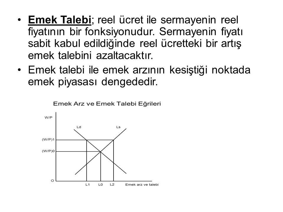 Emek Talebi; reel ücret ile sermayenin reel fiyatının bir fonksiyonudur.