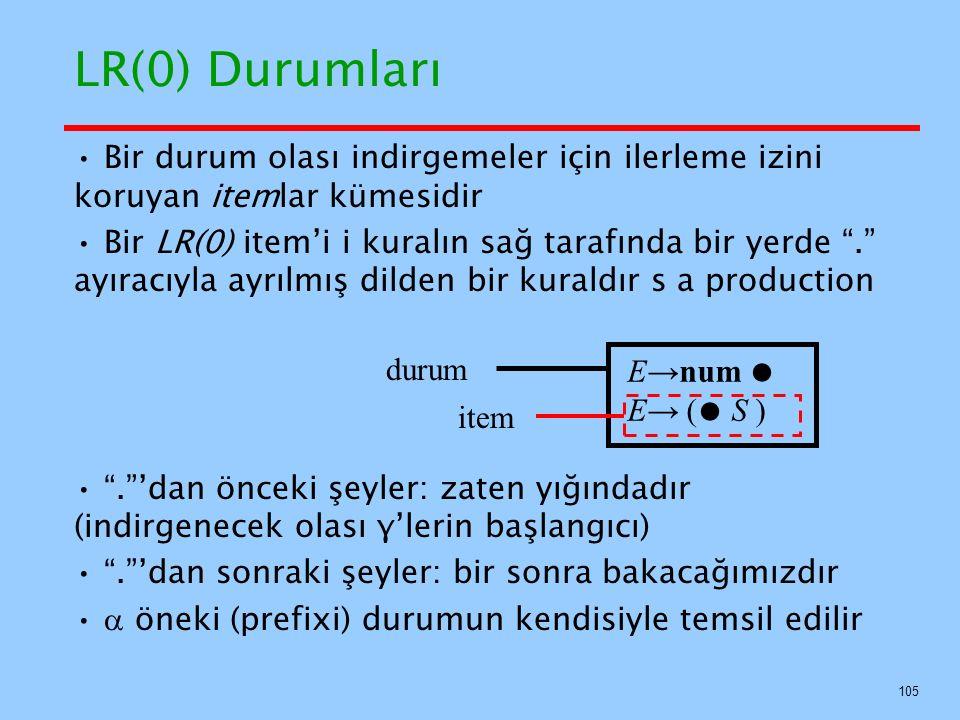 """105 LR(0) Durumları Bir durum olası indirgemeler için ilerleme izini koruyan itemlar kümesidir Bir LR(0) item'i i kuralın sağ tarafında bir yerde """"."""""""