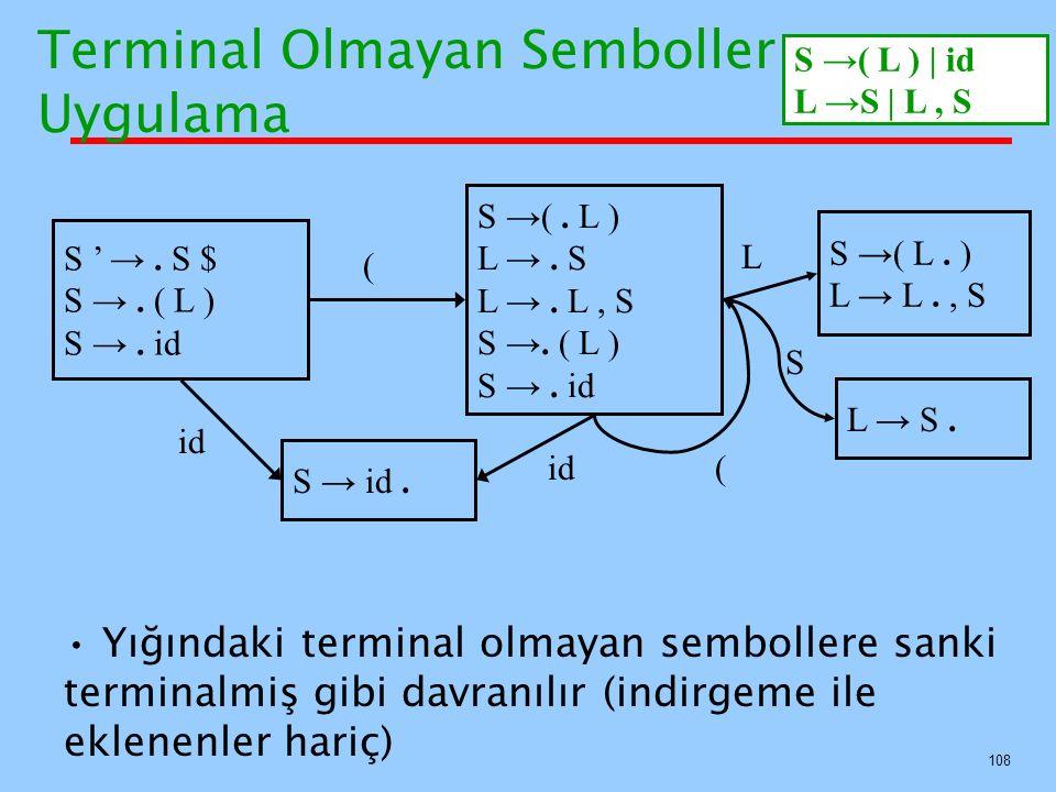 108 Terminal Olmayan Semboller Uygulama Yığındaki terminal olmayan sembollere sanki terminalmiş gibi davranılır (indirgeme ile eklenenler hariç) S ' →