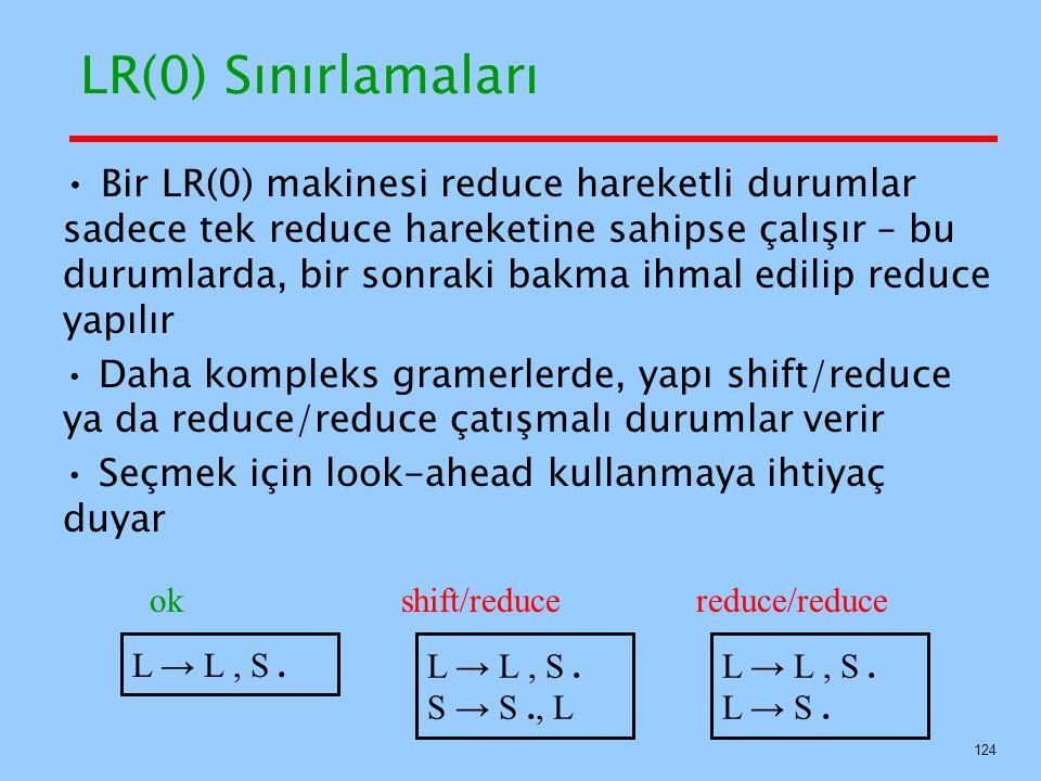 124 LR(0) Sınırlamaları Bir LR(0) makinesi reduce hareketli durumlar sadece tek reduce hareketine sahipse çalışır – bu durumlarda, bir sonraki bakma i