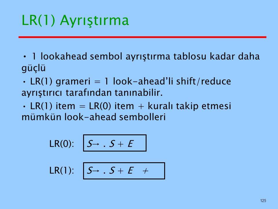 125 LR(1) Ayrıştırma 1 lookahead sembol ayrıştırma tablosu kadar daha güçlü LR(1) grameri = 1 look-ahead'li shift/reduce ayrıştırıcı tarafından tanına