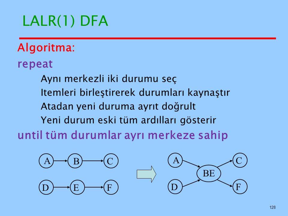 128 LALR(1) DFA Algoritma: repeat Aynı merkezli iki durumu seç Itemleri birleştirerek durumları kaynaştır Atadan yeni duruma ayrıt doğrult Yeni durum