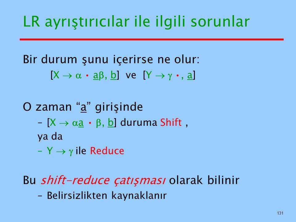 """131 LR ayrıştırıcılar ile ilgili sorunlar Bir durum şunu içerirse ne olur: [X   a , b] ve [Y  , a] O zaman """"a"""" girişinde –[X   a , b] duruma"""