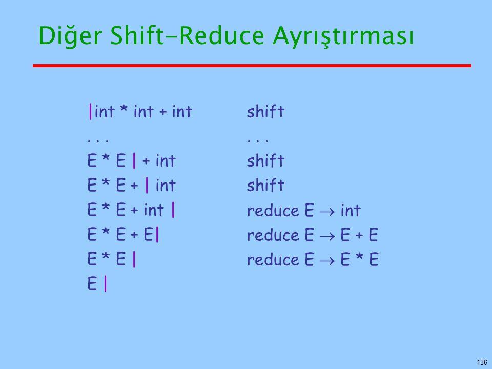 136 Diğer Shift-Reduce Ayrıştırması  int * int + intshift... E * E   + intshift E * E +   intshift E * E + int  reduce E  int E * E + E reduce E  E