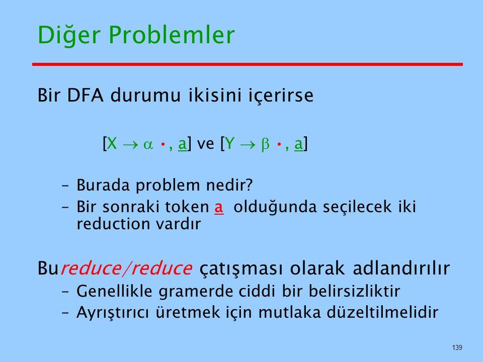 139 Diğer Problemler Bir DFA durumu ikisini içerirse [X  , a] ve [Y  , a] –Burada problem nedir? –Bir sonraki token a olduğunda seçilecek iki re