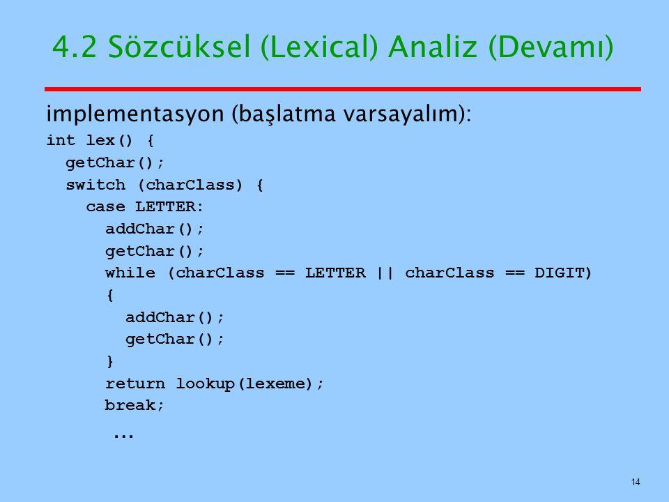 4.2 Sözcüksel (Lexical) Analiz (Devamı) implementasyon (başlatma varsayalım): int lex() { getChar(); switch (charClass) { case LETTER: addChar(); getC
