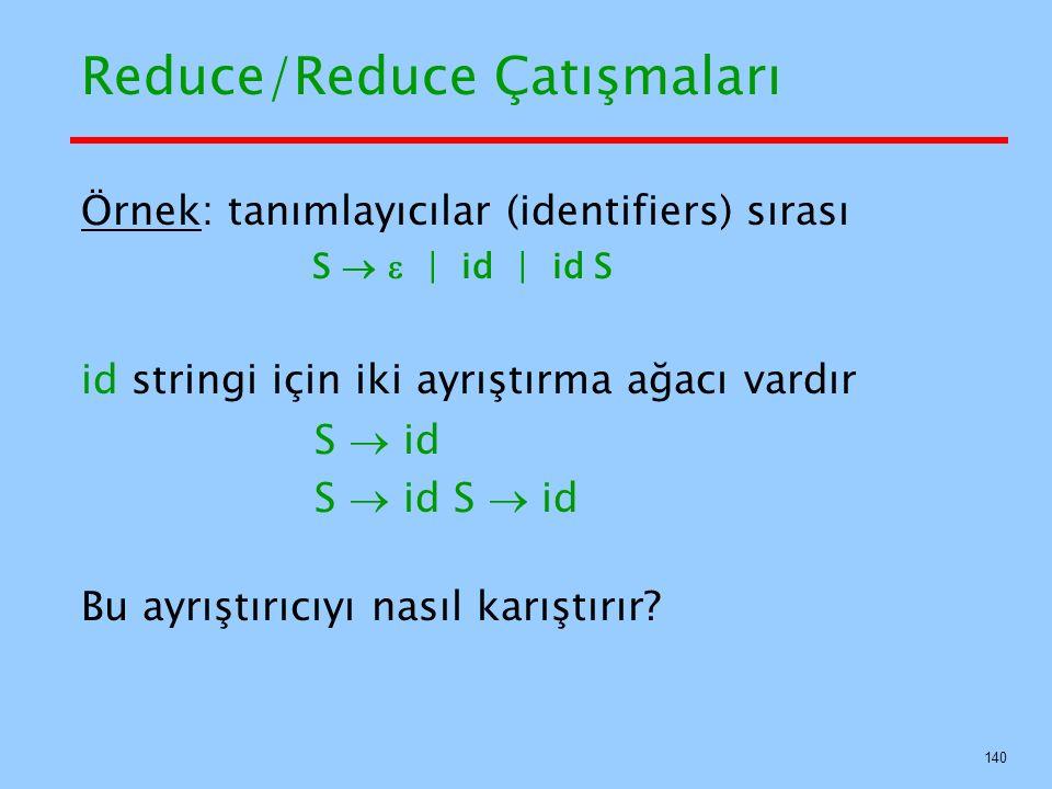 140 Reduce/Reduce Çatışmaları Örnek: tanımlayıcılar (identifiers) sırası S     id   id S id stringi için iki ayrıştırma ağacı vardır S  id S  id S