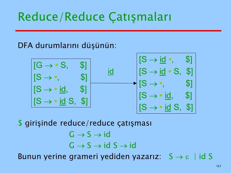 141 Reduce/Reduce Çatışmaları DFA durumlarını düşünün: $ girişinde reduce/reduce çatışması G  S  id G  S  id S  id Bunun yerine grameri yediden