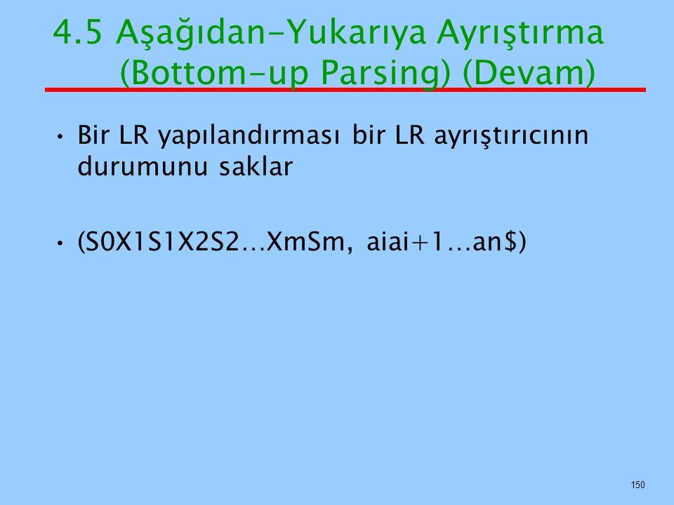 4.5 Aşağıdan-Yukarıya Ayrıştırma (Bottom-up Parsing) (Devam) Bir LR yapılandırması bir LR ayrıştırıcının durumunu saklar (S0X1S1X2S2…XmSm, aiai+1…an$)