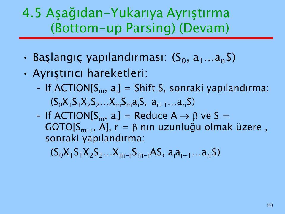 4.5 Aşağıdan-Yukarıya Ayrıştırma (Bottom-up Parsing) (Devam) Başlangıç yapılandırması: (S 0, a 1 …a n $) Ayrıştırıcı hareketleri: –If ACTION[S m, a i