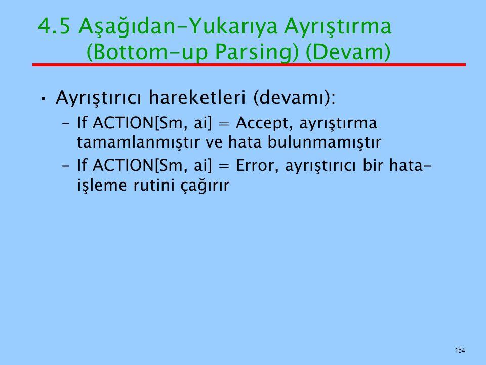 4.5 Aşağıdan-Yukarıya Ayrıştırma (Bottom-up Parsing) (Devam) Ayrıştırıcı hareketleri (devamı): –If ACTION[Sm, ai] = Accept, ayrıştırma tamamlanmıştır