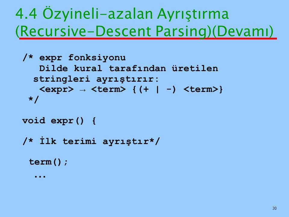 4.4 Özyineli-azalan Ayrıştırma (Recursive-Descent Parsing)(Devamı) /* expr fonksiyonu Dilde kural tarafından üretilen stringleri ayrıştırır: → {(+   -