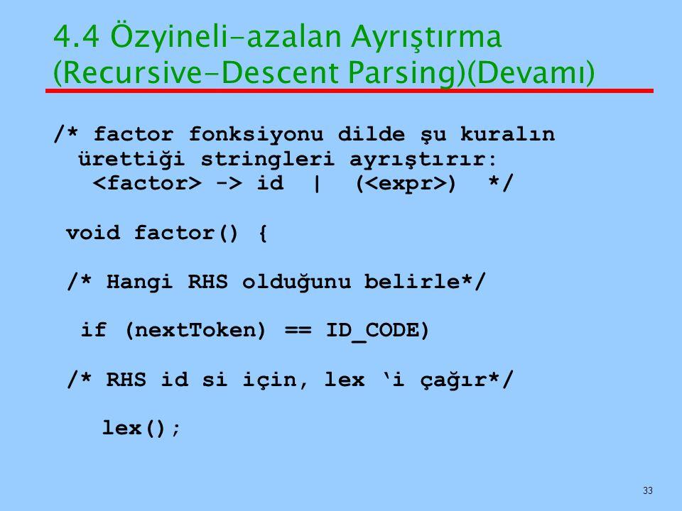 4.4 Özyineli-azalan Ayrıştırma (Recursive-Descent Parsing)(Devamı) /* factor fonksiyonu dilde şu kuralın ürettiği stringleri ayrıştırır: -> id   ( ) *