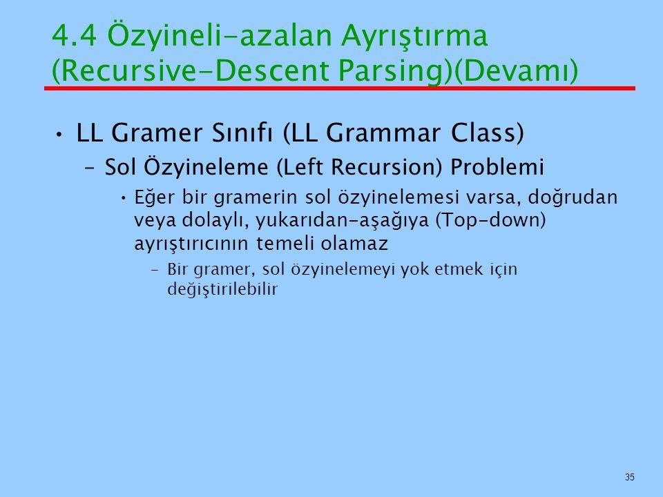 4.4 Özyineli-azalan Ayrıştırma (Recursive-Descent Parsing)(Devamı) LL Gramer Sınıfı (LL Grammar Class) –Sol Özyineleme (Left Recursion) Problemi Eğer