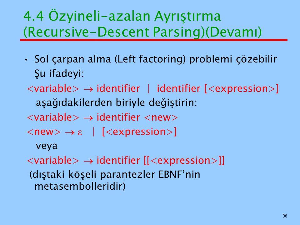 4.4 Özyineli-azalan Ayrıştırma (Recursive-Descent Parsing)(Devamı) Sol çarpan alma (Left factoring) problemi çözebilir Şu ifadeyi:  identifier   iden