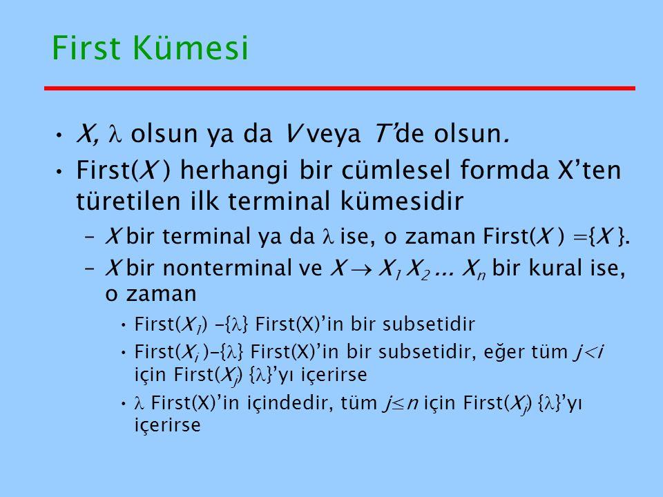First Kümesi X, olsun ya da V veya T'de olsun. First(X ) herhangi bir cümlesel formda X'ten türetilen ilk terminal kümesidir –X bir terminal ya da ise