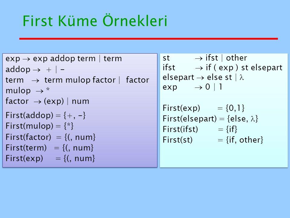 First Küme Örnekleri exp  exp addop term   term addop  +   - term  term mulop factor   factor mulop  * factor  (exp)   num First(addop) = {+, -}