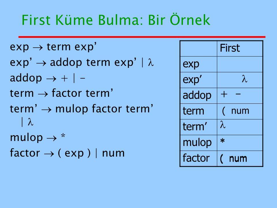 First Küme Bulma: Bir Örnek exp  term exp' exp'  addop term exp'   addop  +   - term  factor term' term'  mulop factor term'   mulop  * factor 