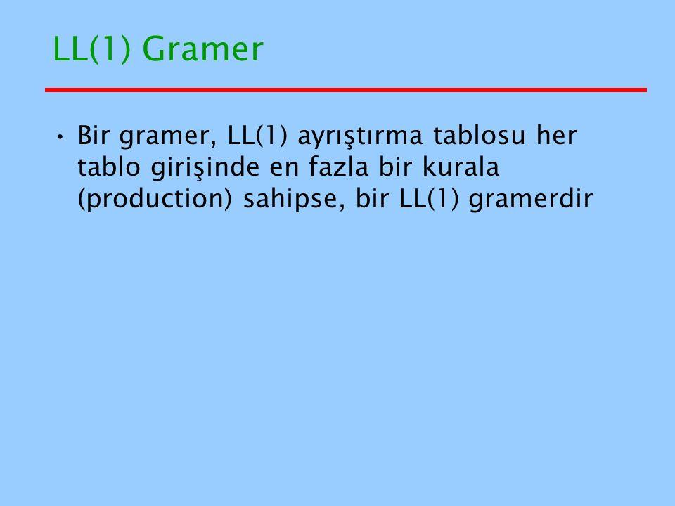 LL(1) Gramer Bir gramer, LL(1) ayrıştırma tablosu her tablo girişinde en fazla bir kurala (production) sahipse, bir LL(1) gramerdir