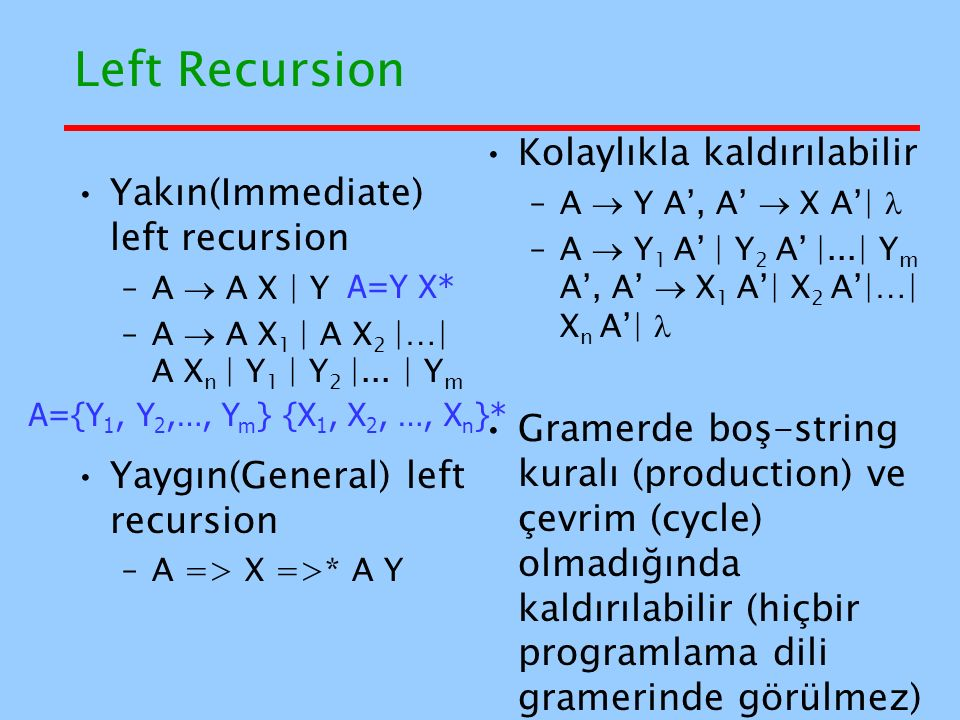 Left Recursion Yakın(Immediate) left recursion –A  A X | Y –A  A X 1 | A X 2 |…| A X n | Y 1 | Y 2 |... | Y m Yaygın(General) left recursion –A => X