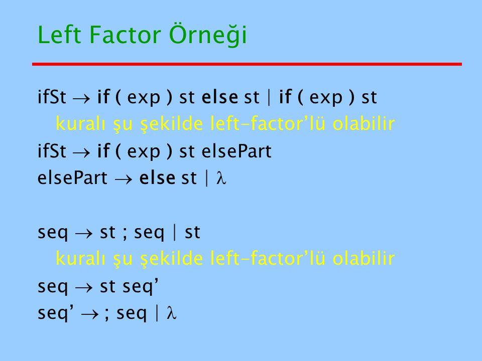 Left Factor Örneği ifSt  if ( exp ) st else st   if ( exp ) st kuralı şu şekilde left-factor'lü olabilir ifSt  if ( exp ) st elsePart elsePart  els