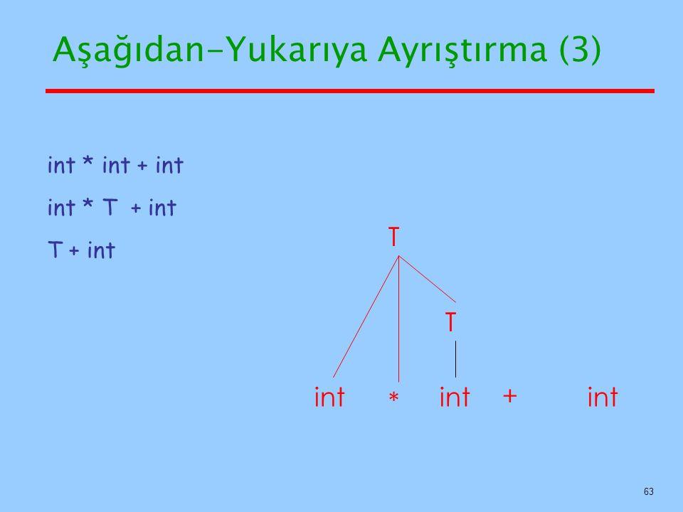 Aşağıdan-Yukarıya Ayrıştırma (3) int * int + int int * T + int T + int T + int * T 63