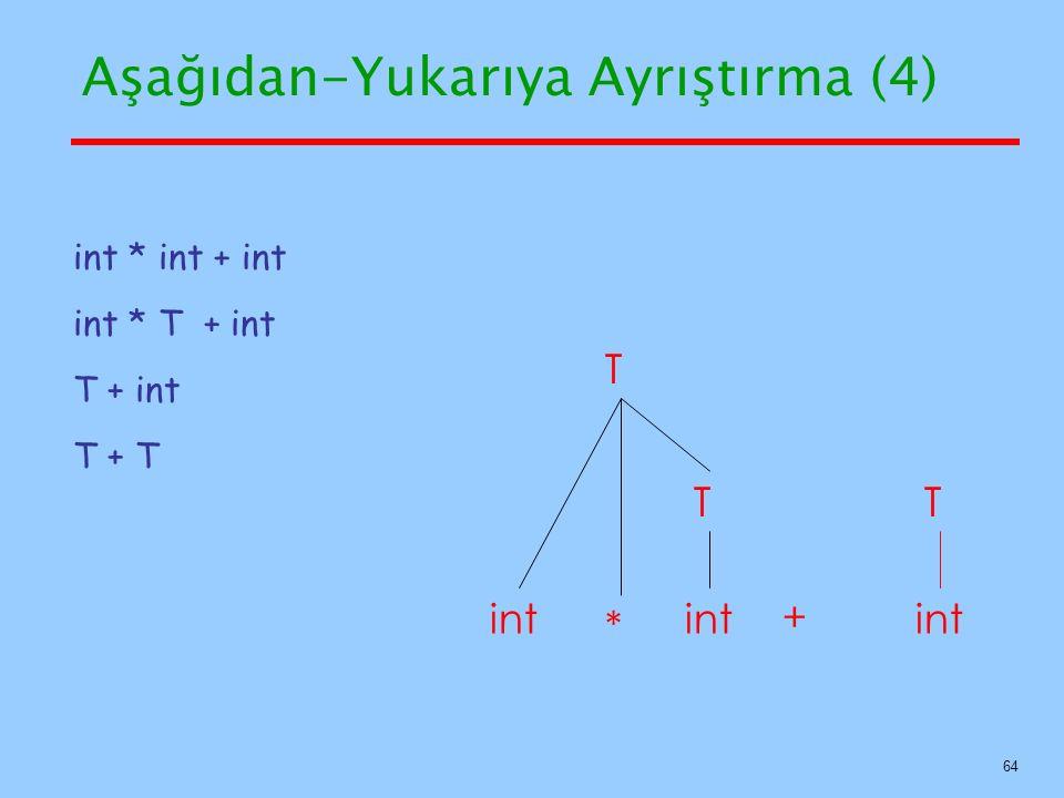 Aşağıdan-Yukarıya Ayrıştırma (4) int * int + int int * T + int T + int T + T T + int * T T 64