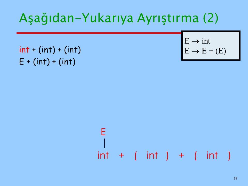 68 Aşağıdan-Yukarıya Ayrıştırma (2) E int++ () int + (int) + (int) E + (int) + (int) () E  int E  E + (E)