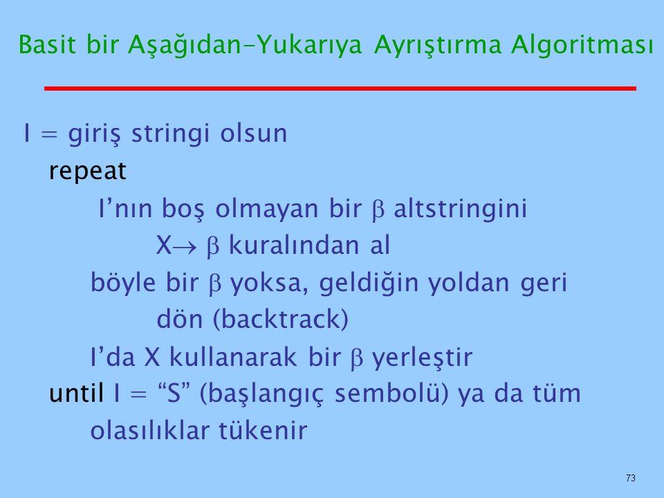 Basit bir Aşağıdan-Yukarıya Ayrıştırma Algoritması I = giriş stringi olsun repeat I'nın boş olmayan bir  altstringini X   kuralından al böyle bir 
