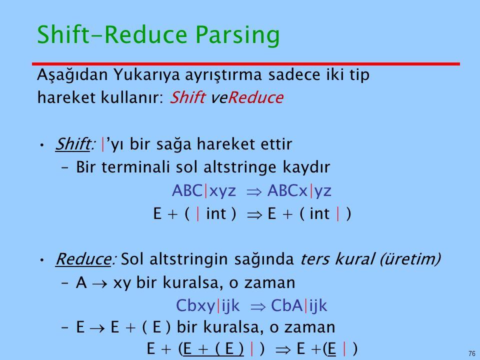 76 Shift-Reduce Parsing Aşağıdan Yukarıya ayrıştırma sadece iki tip hareket kullanır: Shift veReduce Shift:  'yı bir sağa hareket ettir –Bir terminali