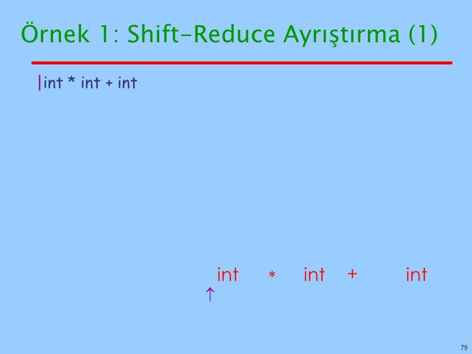 79 Örnek 1: Shift-Reduce Ayrıştırma (1) + int *   int * int + int