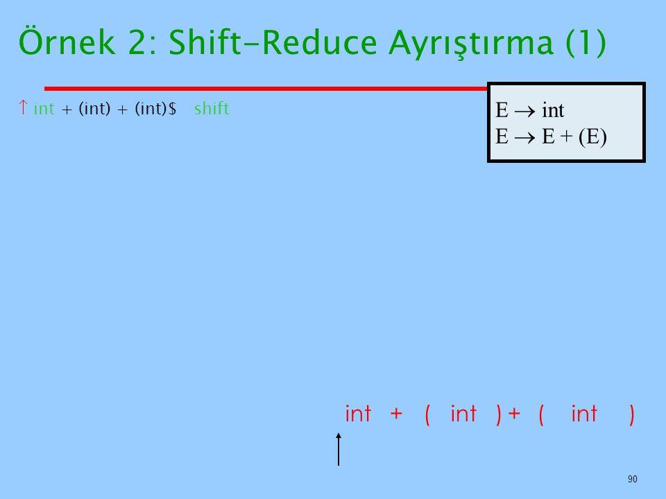 90 Örnek 2: Shift-Reduce Ayrıştırma (1)  int + (int) + (int)$ shift int++ ()() E  int E  E + (E)