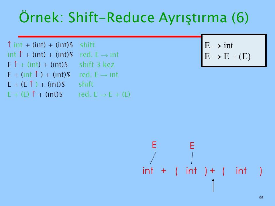 95 Örnek: Shift-Reduce Ayrıştırma (6)  int + (int) + (int)$ shift int  + (int) + (int)$ red. E  int E  + (int) + (int)$ shift 3 kez E + (int  ) +