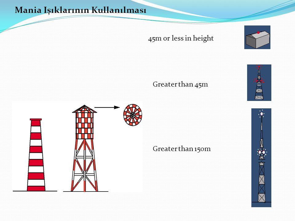 İşaretleyicilerin Kullanılması :Nesneleri gösteren işaretler, açık bir havada, havadan en az 1000 m.den, yerdeki bir uçaktan ise en az 300 m.
